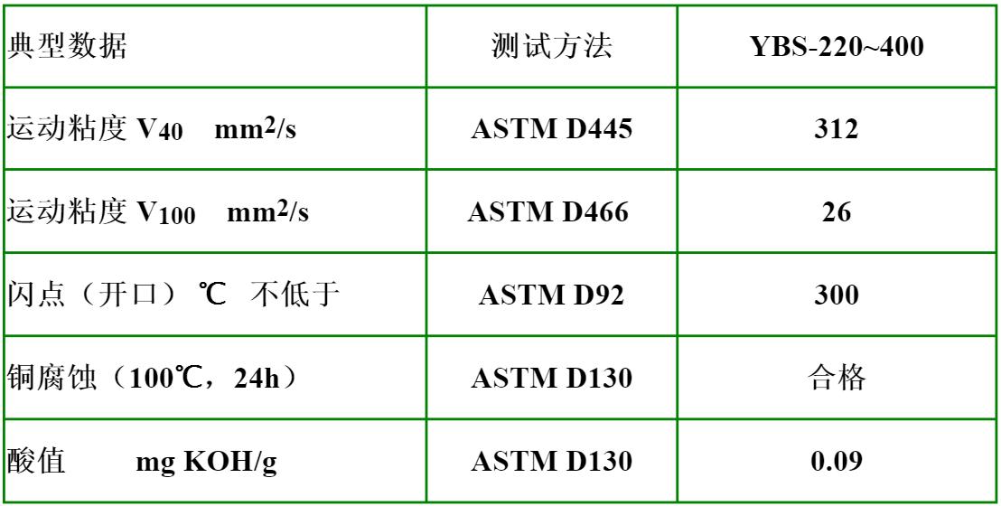 高温链条油参数特点.png